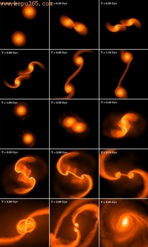 两个等质量星系相撞并形成一个超大质量气体云,最终塌缩形成黑洞的过程