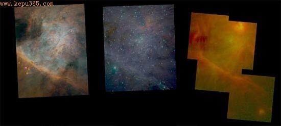 同温层红外天文观测台观测到的猎户座星云中红外线波长图(右)与哈勃太空望远镜在可见光范围内拍摄的图片(左)和欧洲南方天文台在近红外线波长范围内拍摄到的图片(中)进行对比