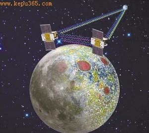 月球探测器模拟图