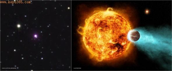 这张配图中左栏是真实的CoRoT-2a图像,右栏则是近距离观察想象图,可以看到围绕它运行的行星CoRoT-2b。真实图像采用多台观测设备数据合成,其中紫色是来自钱德拉望远镜的X射线波段数据,其余则是来自其他观测设备的可见光和红外波段视场叠加。在真实图像中我们不可能看到行星CoRoT-2b,因为它距离恒星的距离极近,其张角仅相当于太阳到地球距离的3%。钱德拉的数据显示它正遭受来自恒星的猛烈X射线轰炸,每秒有500多万吨物质被蒸发消失