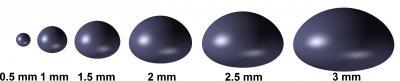 研究显示,当水滴下降时,空气压力使它的底部变得平坦,形状像一个汉堡包