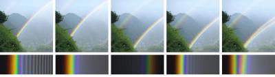 从左至右:弓形主虹、主虹、双彩虹、多重主虹、孪生彩虹